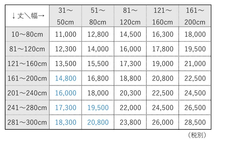 ロールスクリーン価格表