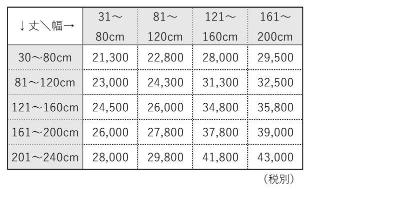 調光ロールスクリーン価格表