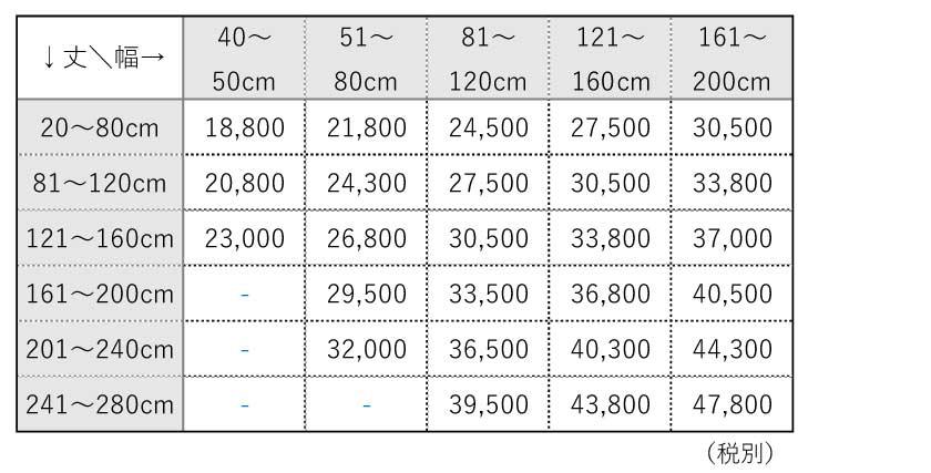 ダブルタイプロールスクリーン価格表