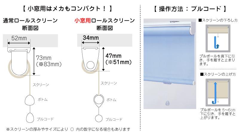 小窓用幅狭ロールスクリーン メカと操作方法